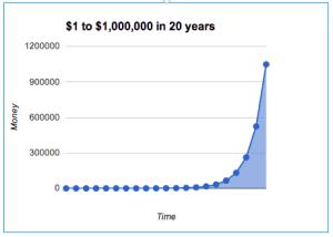 $0 to 1,000,000