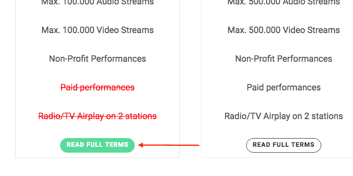 full terms for buying beats