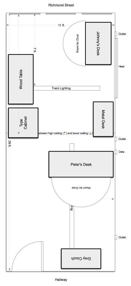 Help us lay out the new office!