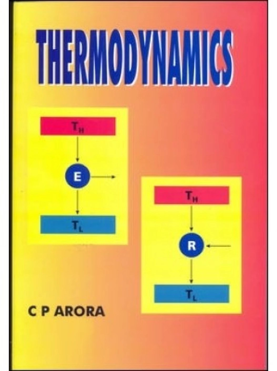 Engineering Thermodynamics 1st Edition