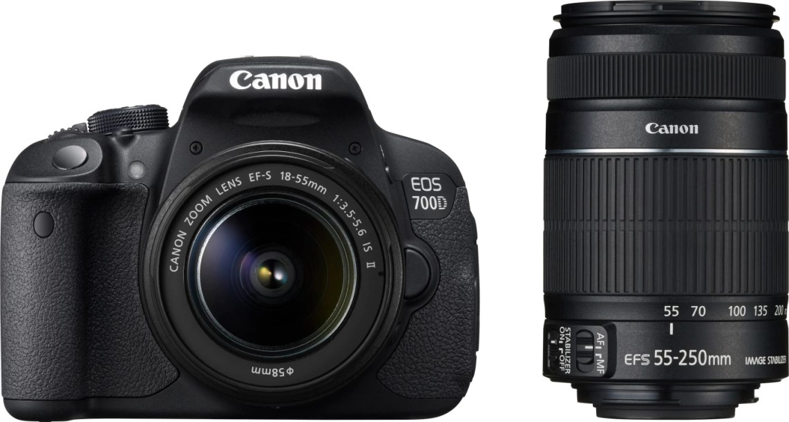 The Best Canon Lenses For Traveling