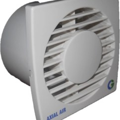 Types Of Kitchen Exhaust Fans Pass Through Window Crompton Axial Air 7 Blade Fan Price In India