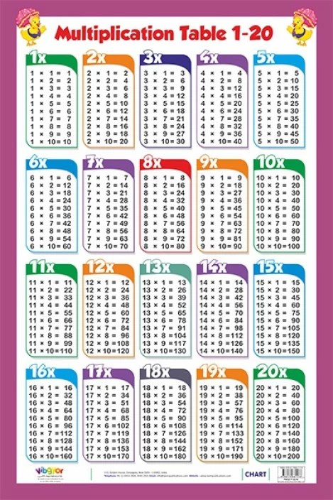 Multiplication table edition english laminated in house also buy rh flipkart