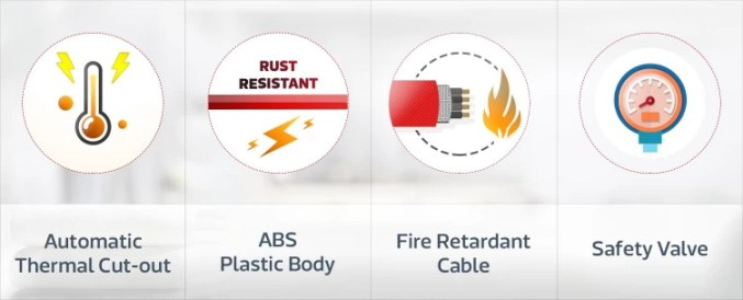 water heater Advanced Features: