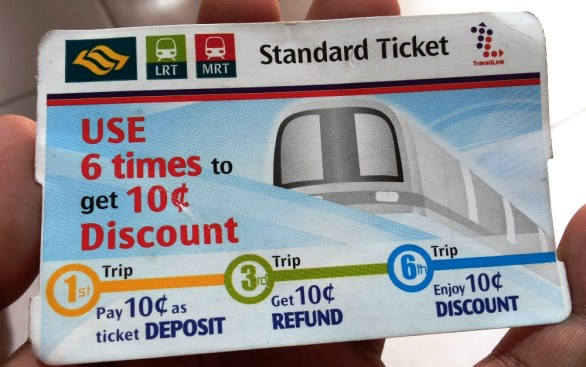Tiket MRT
