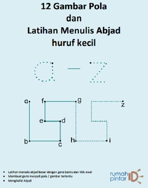 Menulis Huruf Abjad A Z Dan Latihan Dengan 12 Gambar Pola Rumah Pintar