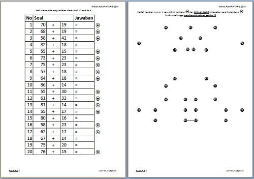 Soal Matematika penjumlahan dasar Level 10-4