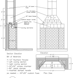 schematic with masonry fireplace dimensions illustration 1950 willys wagon 1952 willys [ 2342 x 2927 Pixel ]