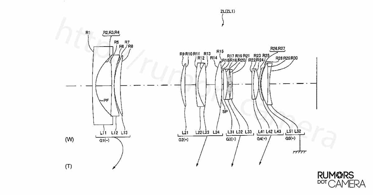 Nikon Granted New Patent For 24-70mm f/2.8E PF ED (Phase