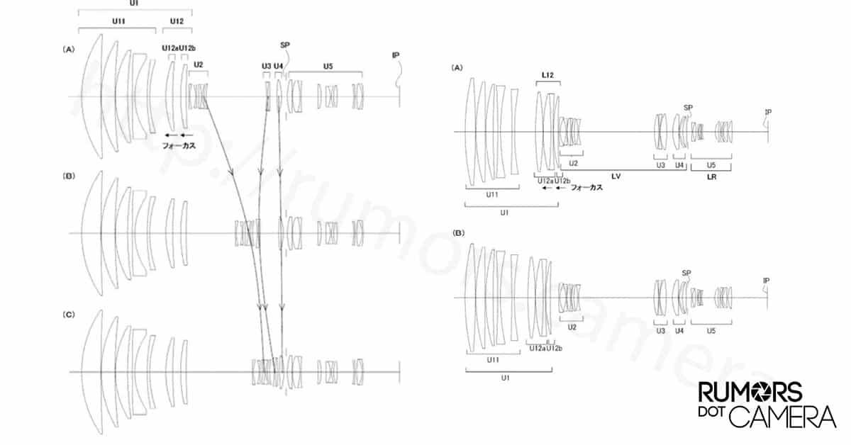 Canon EF 11-24mm Lens Review: Canon Lens Diagram