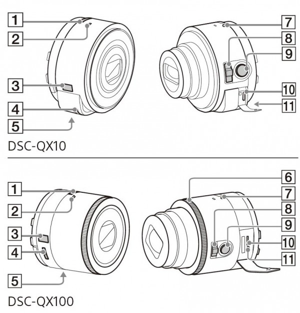Leaked Manual Image of Sony Lens Camera DSC-QX10 and DSC-QX100