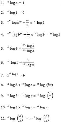 Sifat Logaritma Natural : sifat, logaritma, natural, Sifat, Logaritma, Contoh, Pembuktiannya, Lengkap