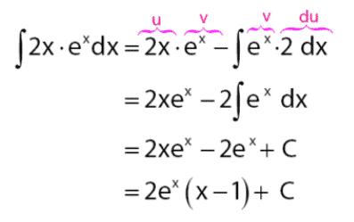 Penjelasan tentang contoh soal integral tentu, tak tentu, substitusi,. Rumus Integral Parsial Dan Contoh Soal Beserta Pembahasannya
