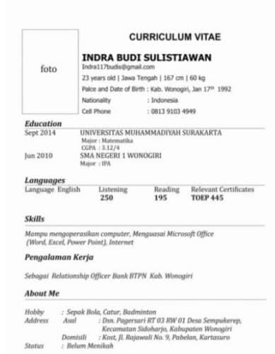 Tanggal Lahir Dalam Bahasa Inggris : tanggal, lahir, dalam, bahasa, inggris, Contoh, Bahasa, Inggris, (Curriculum, Vitae), Lengkap, Artinya