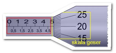 skala utama dan skala geser