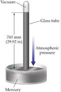alat ukur tekanan udara barometer raksa