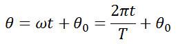 rumus sudut fase getaran harmonik
