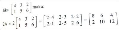 perkalian skalar dengan matriks