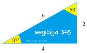 segitiga dengan sudut 37 dan 53