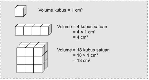 Kumpulan Rumus Matematika Sd Kelas 5