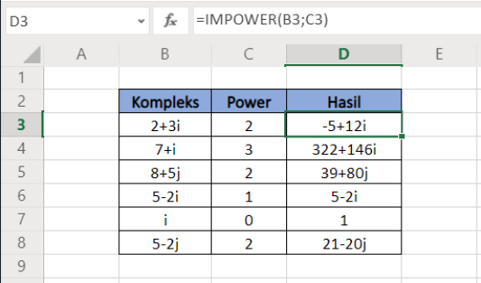 Fungsi Excel IMPOWER