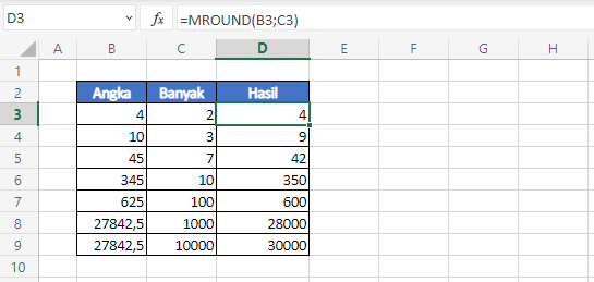 Fungsi Excel MROUND