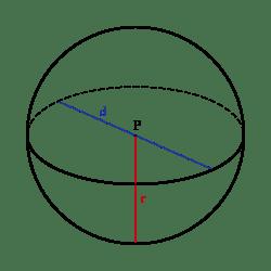 Kalkulator Volume dan Luas Permukaan Bola