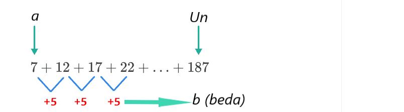 Menentukan b dalam barisan aritmatika