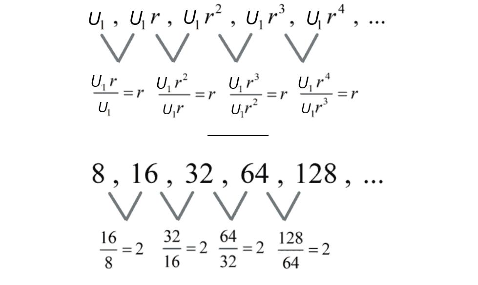 Rasio (r) dalam barisan geometri