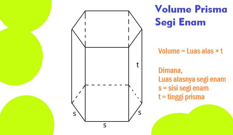 Rumus Volume Prisma Segi Enam