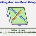 Cara Menghitung Rumus belah ketupat beserta contoh penerapannya