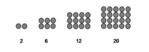 macam Pola bilangan