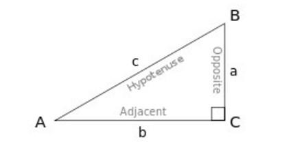 Kemudian untuk pengertian trigonometri itu yaitu merupakan cabang dlm ilmu matematika yang berhadapan dg sudut segitiga dan dasar dari. Rumus Trigonometri Dan Fungsi Trigonometri Matematika
