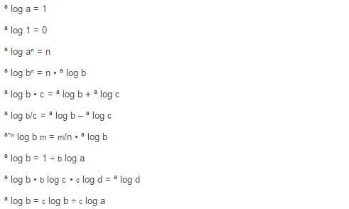 13/02/2020· jika nilai a = 10, biasanya 10 tidak dituliskan sehingga menjadi log b = c. Rumus Logaritma Dan Sifat Logaritma Matematika