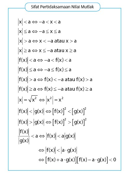 Soal Pertidaksamaan Linear : pertidaksamaan, linear, Contoh, Pertidaksamaan, Nilai, Mutlak, Penyelesaiannya