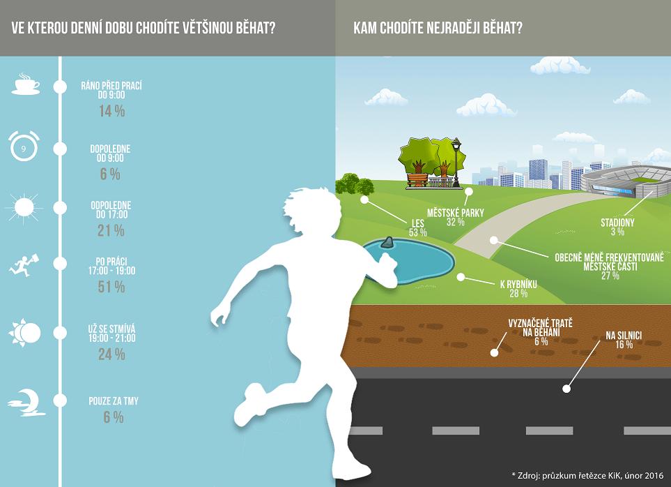 KiK_infografika_behani