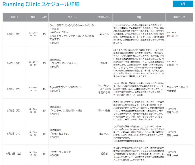 FireShot Capture 89 - RUNBASE adidas RUNNING - http___adidas.jp_running_runbase_schedule.html