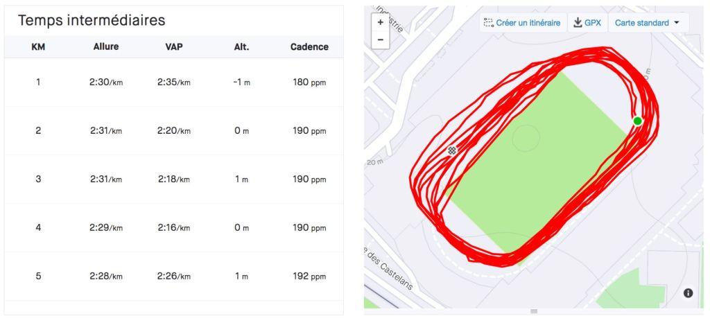 record 5000m cheptegei