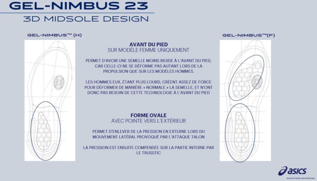 nimbus-23-femme
