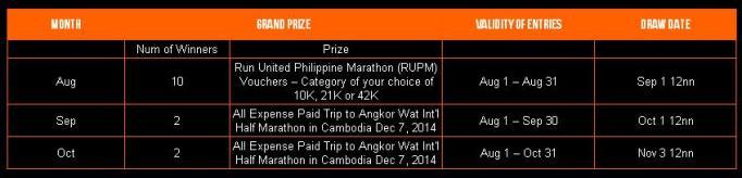 templerun prizes