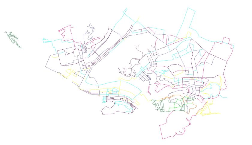 Outline of streets run