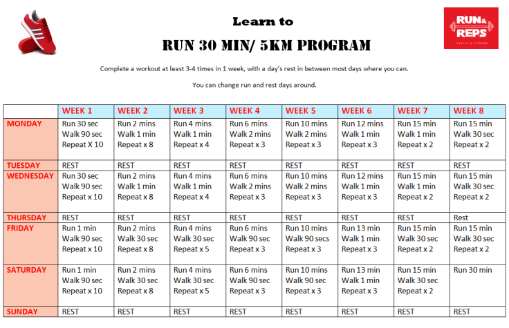 Learn to run program