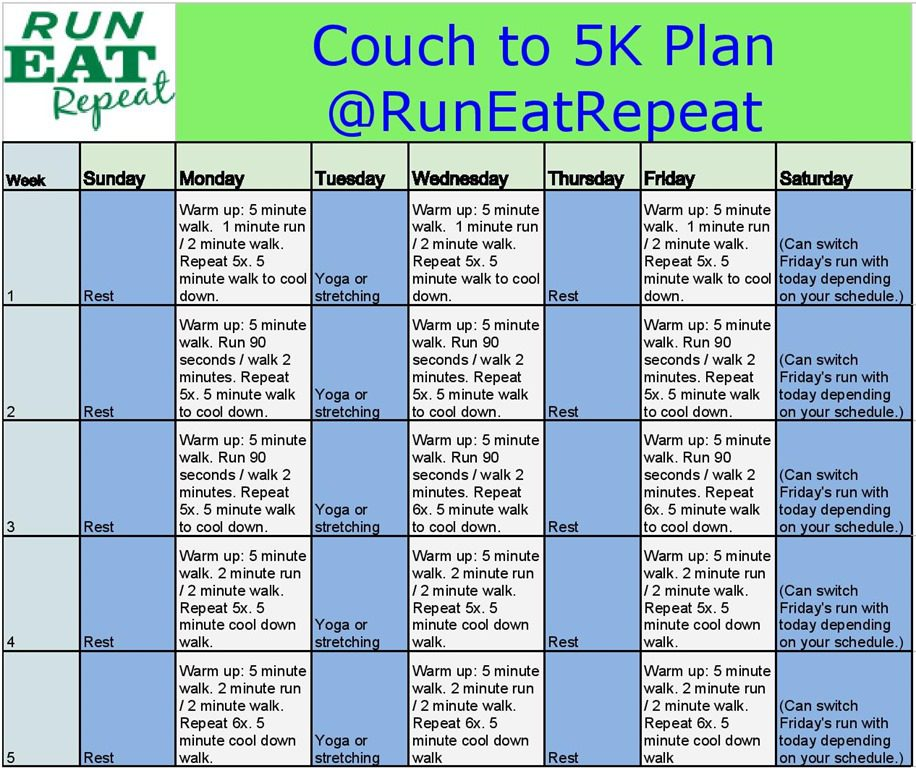 Run A 5K Training Plan For New Runners