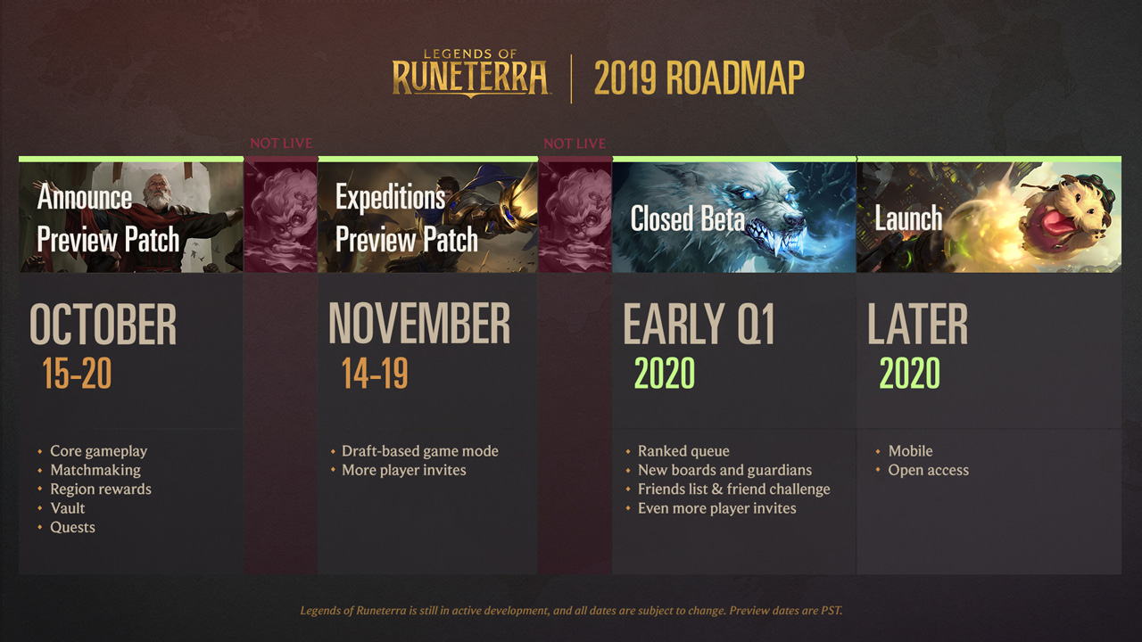 Legends of Runeterra 2019 Roadmap