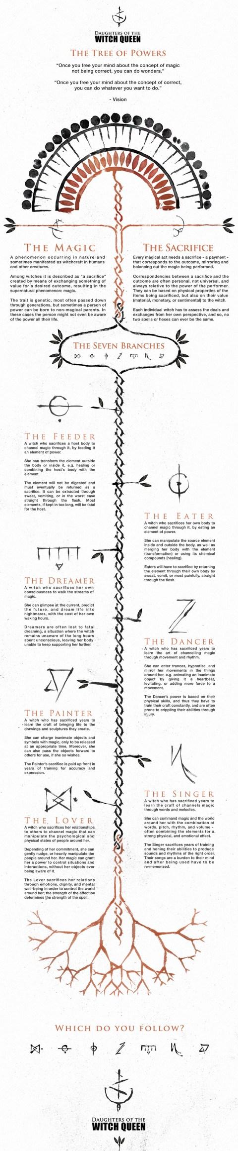 magic_infograph