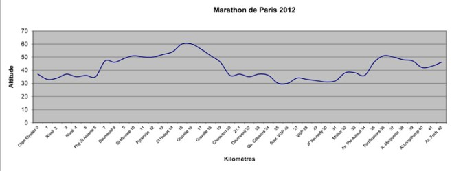 profile_paris_marathon