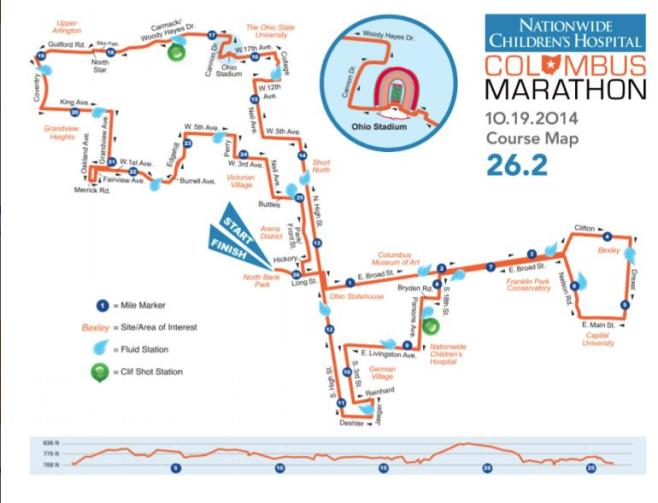 colombus-marathon-map