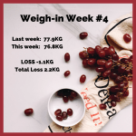 Wednesday Weigh-In Week #4