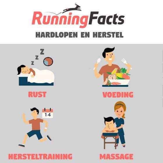 hardlopen en herstel