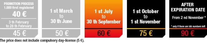 Le tarif des inscriptions au marathon de Valence